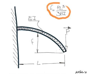 Calcul de pré-dimensionnement